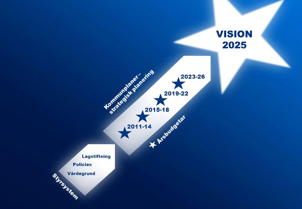 VISION 2025 2023-26 2019-22 2015-18 2011-14 Lagstiftning Policies Värdegrund