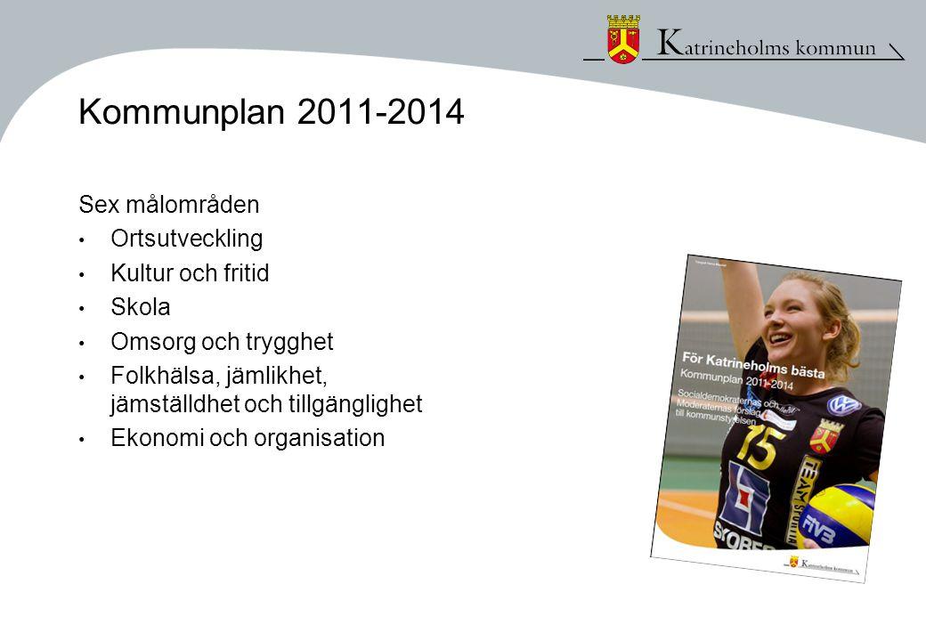 Kommunplan 2011-2014 Sex målområden • Ortsutveckling • Kultur och fritid • Skola • Omsorg och trygghet • Folkhälsa, jämlikhet, jämställdhet och tillgänglighet • Ekonomi och organisation