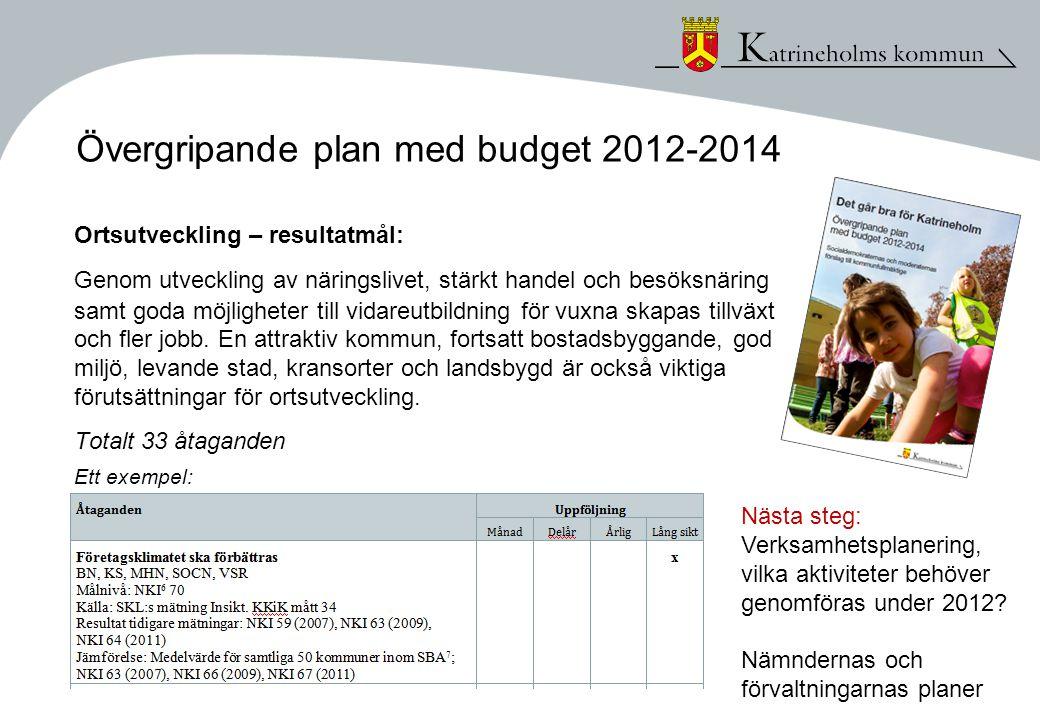 Övergripande plan med budget 2012-2014 Ortsutveckling – resultatmål: Genom utveckling av näringslivet, stärkt handel och besöksnäring samt goda möjligheter till vidareutbildning för vuxna skapas tillväxt och fler jobb.