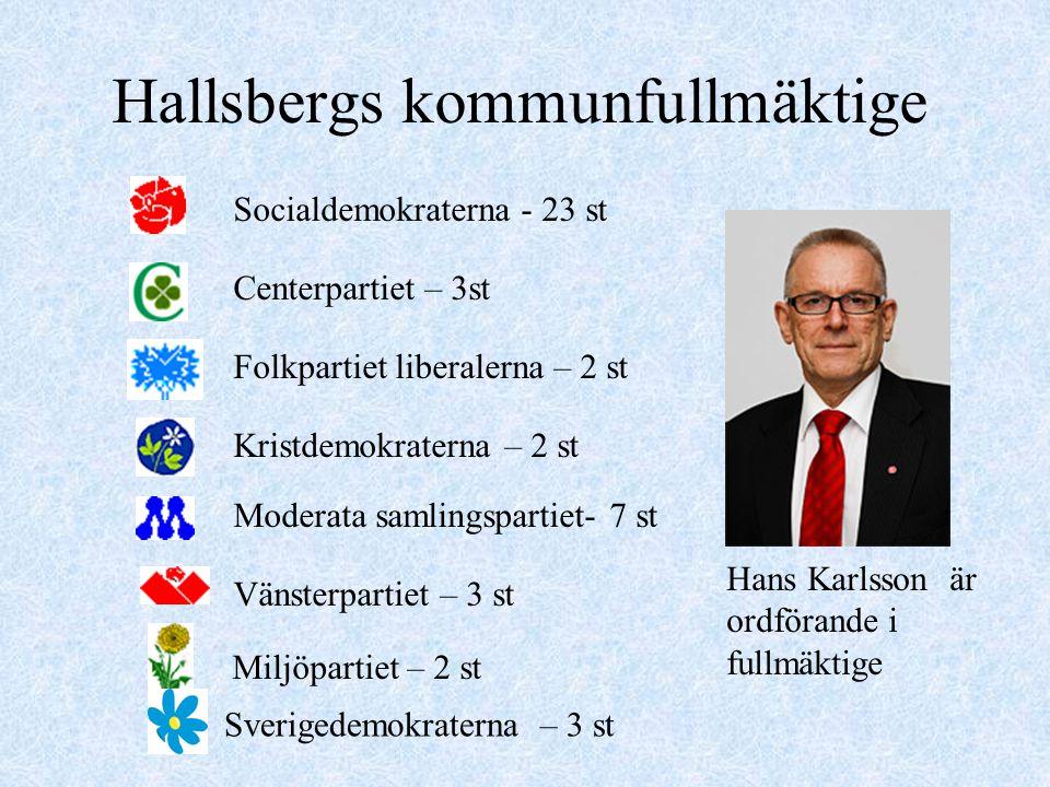 Hallsbergs kommunfullmäktige Socialdemokraterna - 23 st Centerpartiet – 3st Folkpartiet liberalerna – 2 st Kristdemokraterna – 2 st Moderata samlingspartiet- 7 st Vänsterpartiet – 3 st Miljöpartiet – 2 st Hans Karlsson är ordförande i fullmäktige Sverigedemokraterna – 3 st