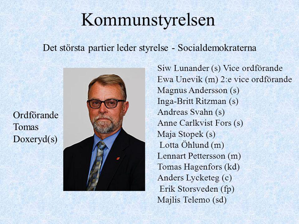 Kommunstyrelsen Det största partier leder styrelse - Socialdemokraterna Ordförande Tomas Doxeryd(s) Siw Lunander (s) Vice ordförande Ewa Unevik (m) 2:e vice ordförande Magnus Andersson (s) Inga-Britt Ritzman (s) Andreas Svahn (s) Anne Carlkvist Fors (s) Maja Stopek (s) Lotta Öhlund (m) Lennart Pettersson (m) Tomas Hagenfors (kd) Anders Lycketeg (c) Erik Storsveden (fp) Majlis Telemo (sd)