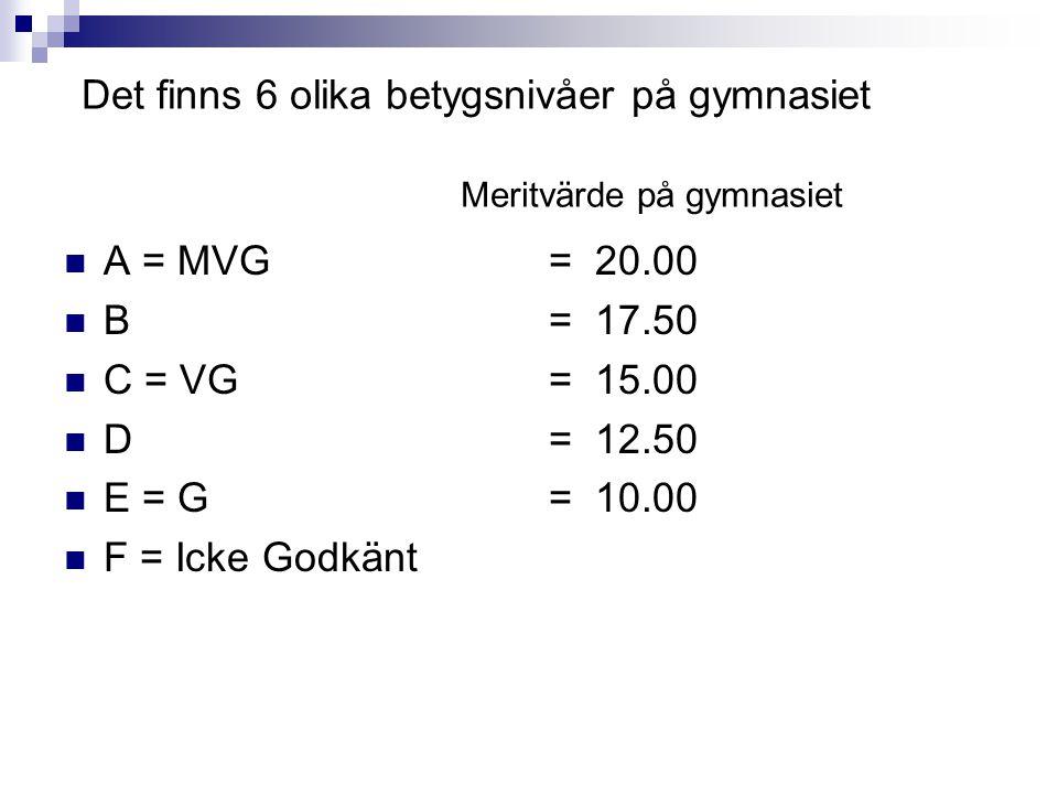 Det finns 6 olika betygsnivåer på gymnasiet Meritvärde på gymnasiet  A = MVG  B  C = VG  D  E = G  F = Icke Godkänt = 20.00 = 17.50 = 15.00 = 12