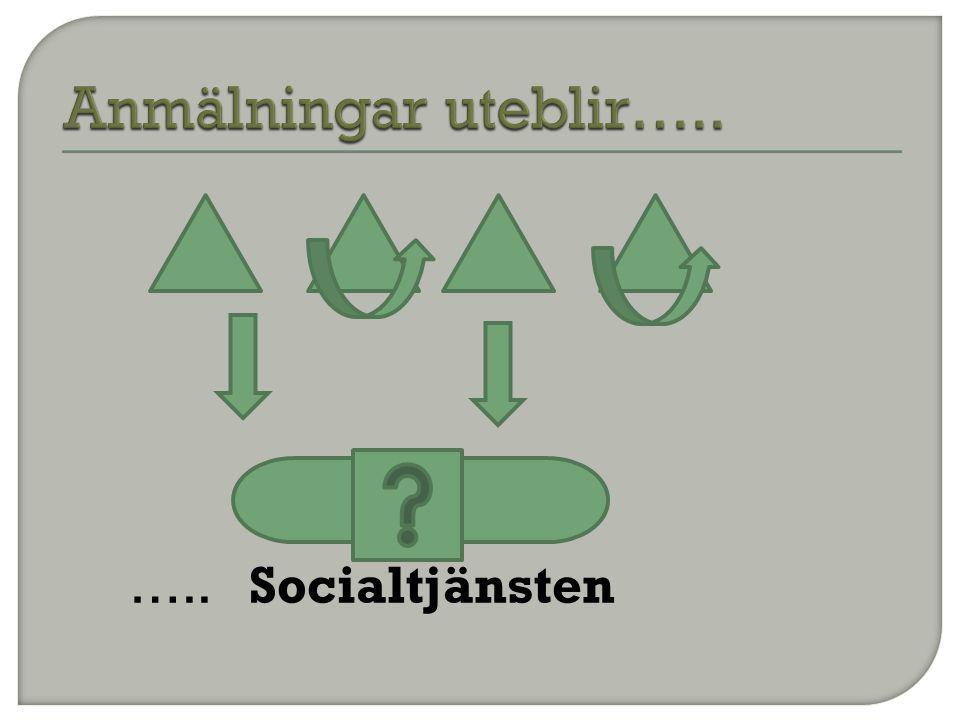 ….. Socialtjänsten