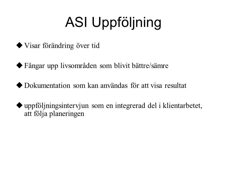 ASI Uppföljning uVisar förändring över tid uFångar upp livsområden som blivit bättre/sämre uDokumentation som kan användas för att visa resultat uuppf