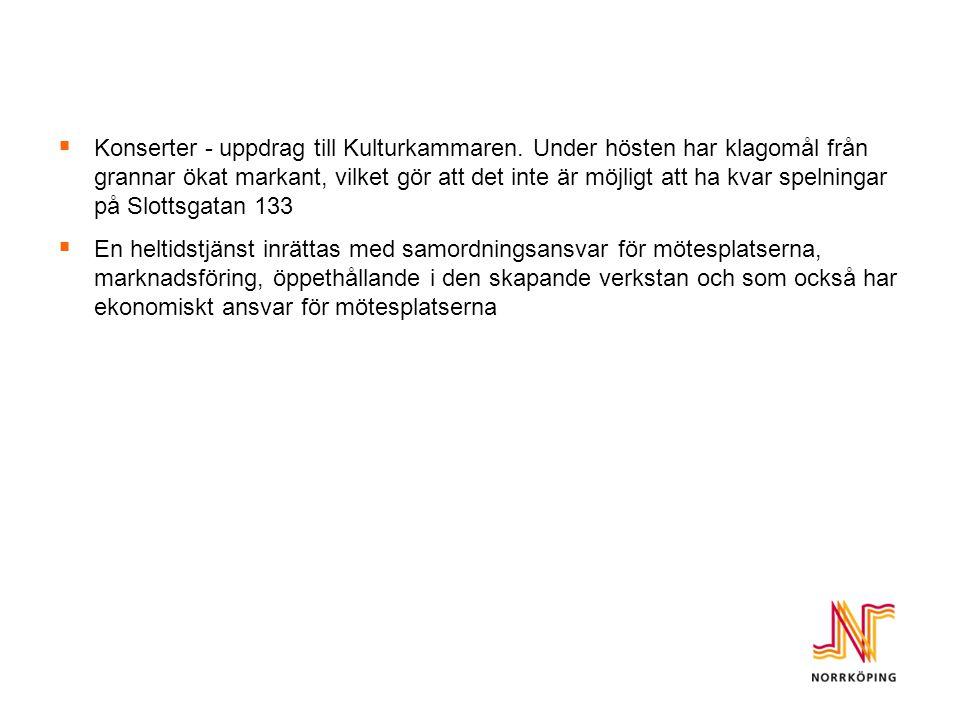  Konserter - uppdrag till Kulturkammaren.