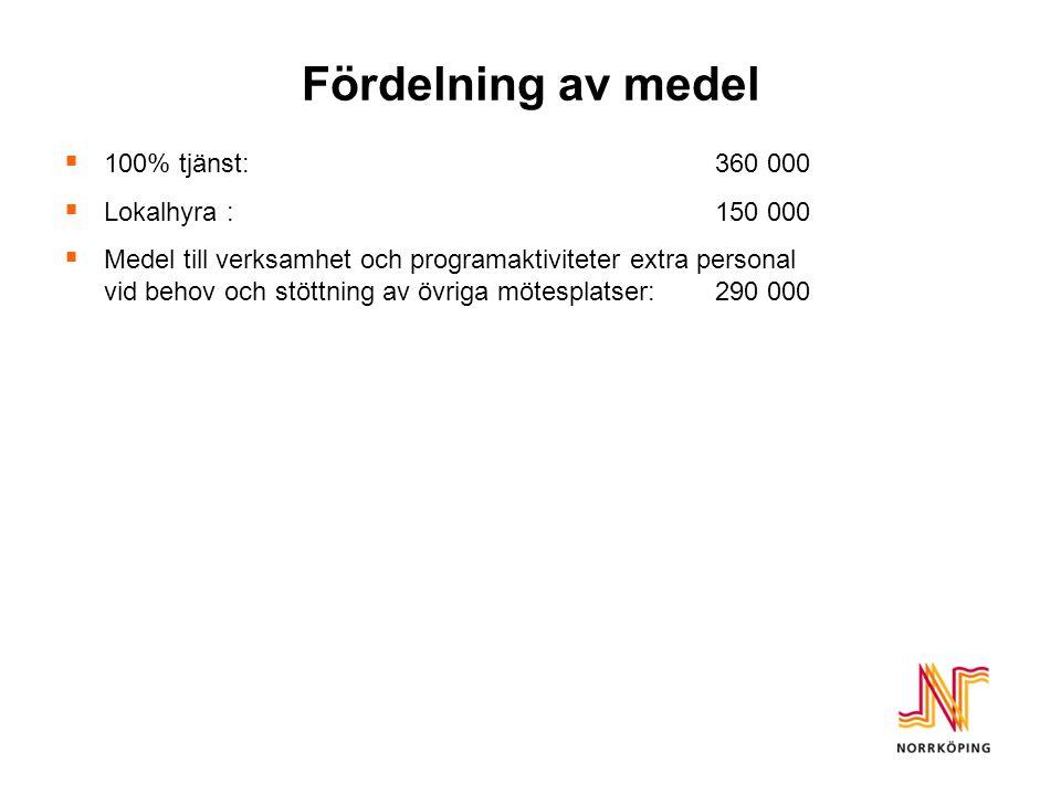 Fördelning av medel  100% tjänst: 360 000  Lokalhyra : 150 000  Medel till verksamhet och programaktiviteter extra personal vid behov och stöttning av övriga mötesplatser: 290 000