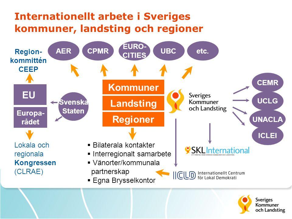 Internationellt arbete i Sveriges kommuner, landsting och regioner  Bilaterala kontakter  Interregionalt samarbete  Vänorter/kommunala partnerskap