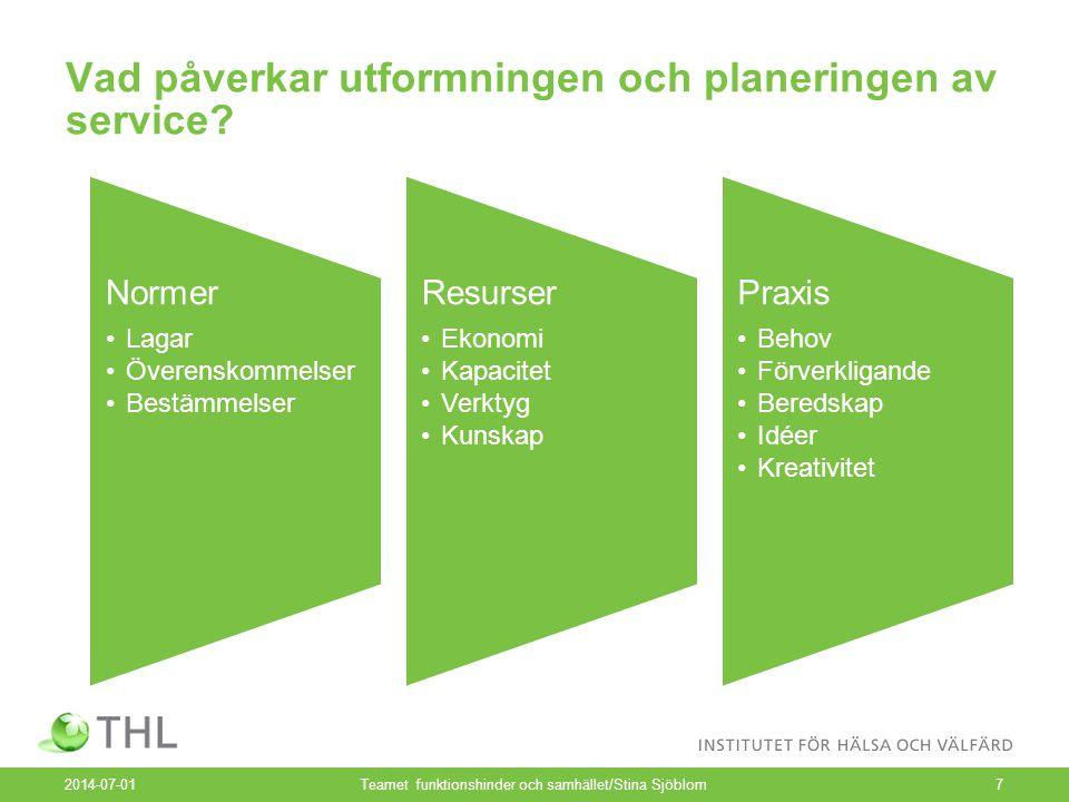 Vad påverkar utformningen och planeringen av service? Normer •Lagar •Överenskommelser •Bestämmelser Resurser •Ekonomi •Kapacitet •Verktyg •Kunskap Pra