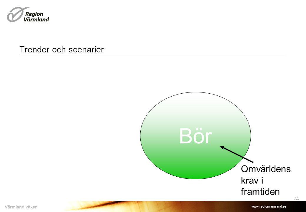 www.regionvarmland.se Värmland växer Bör Globalisering Äldre/Passionärer Trender AG HA JAG.
