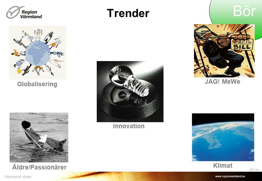 www.regionvarmland.se Värmland växer Bör Globalisering Äldre/Passionärer Trender AG HA JAG! MeWe Klimat Innovation