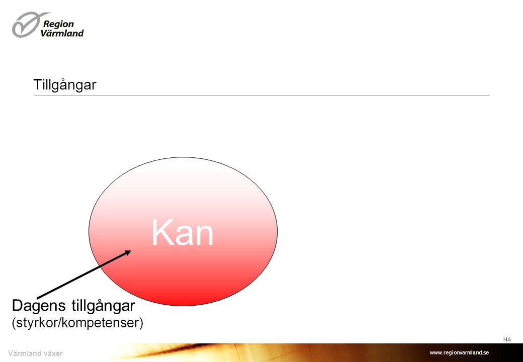 www.regionvarmland.se Värmland växer HA Tillgångar Kan Dagens tillgångar (styrkor/kompetenser)