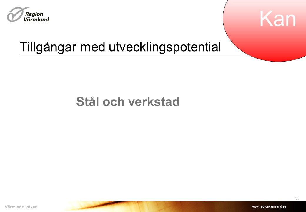 www.regionvarmland.se Värmland växer Tillgångar med utvecklingspotential Stål och verkstad AG Kan