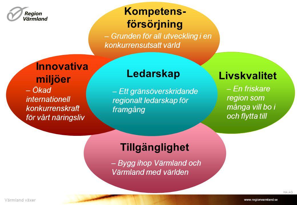 www.regionvarmland.se Värmland växer – Ett gränsöverskridande regionalt ledarskap för framgång – Ökad internationell konkurrenskraft för vårt näringsl