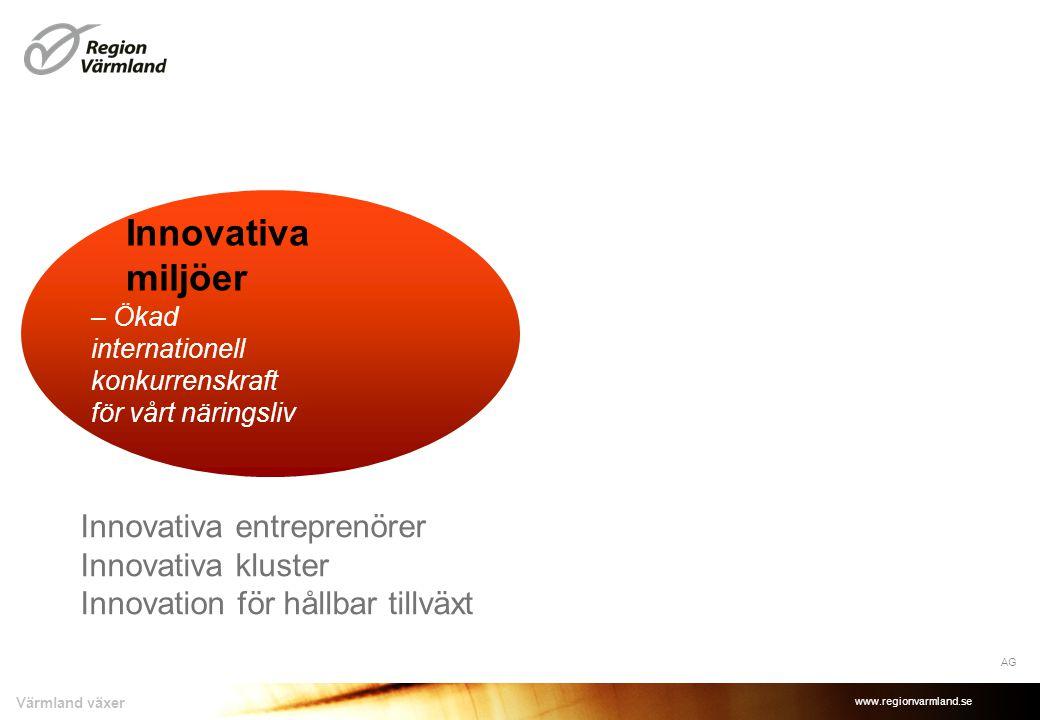 www.regionvarmland.se Värmland växer – Ökad internationell konkurrenskraft för vårt näringsliv Innovativa miljöer Innovativa entreprenörer Innovativa kluster Innovation för hållbar tillväxt AG