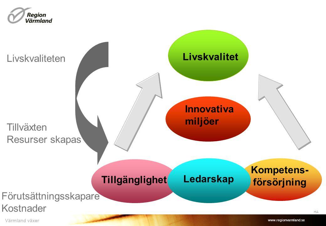 www.regionvarmland.se Värmland växer – och känner inga gränser HA