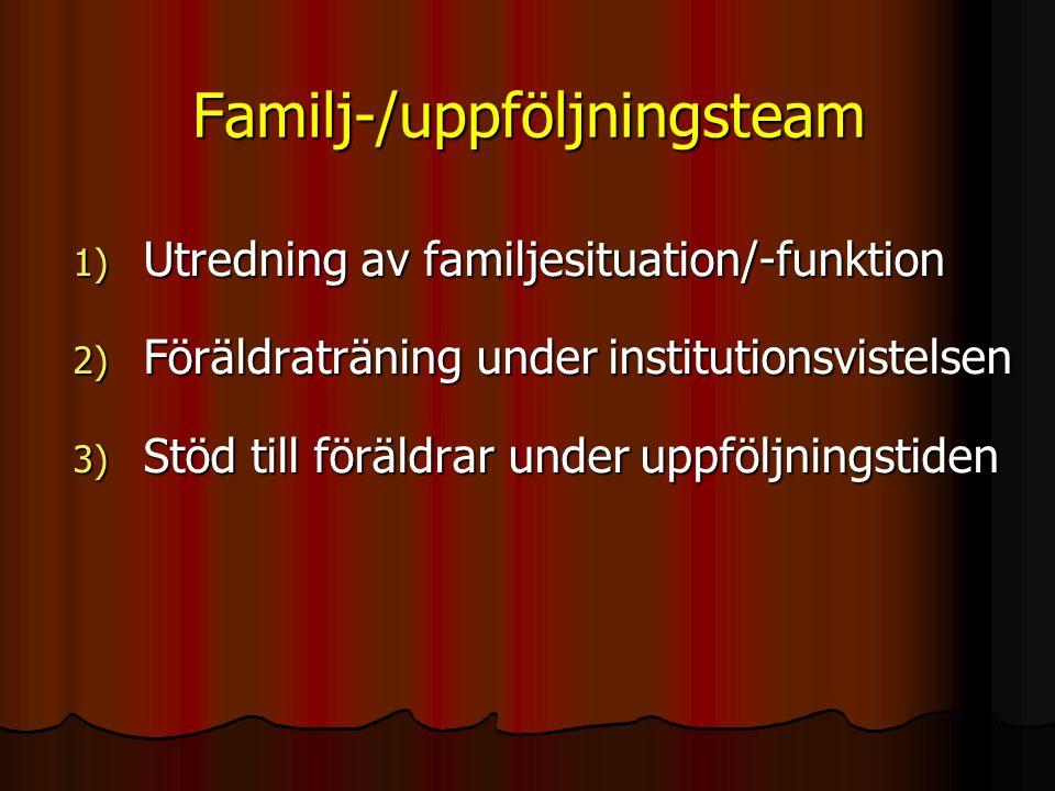 1) Utredning av familjesituation/-funktion 2) Föräldraträning under institutionsvistelsen 3) Stöd till föräldrar under uppföljningstiden Familj-/uppföljningsteam