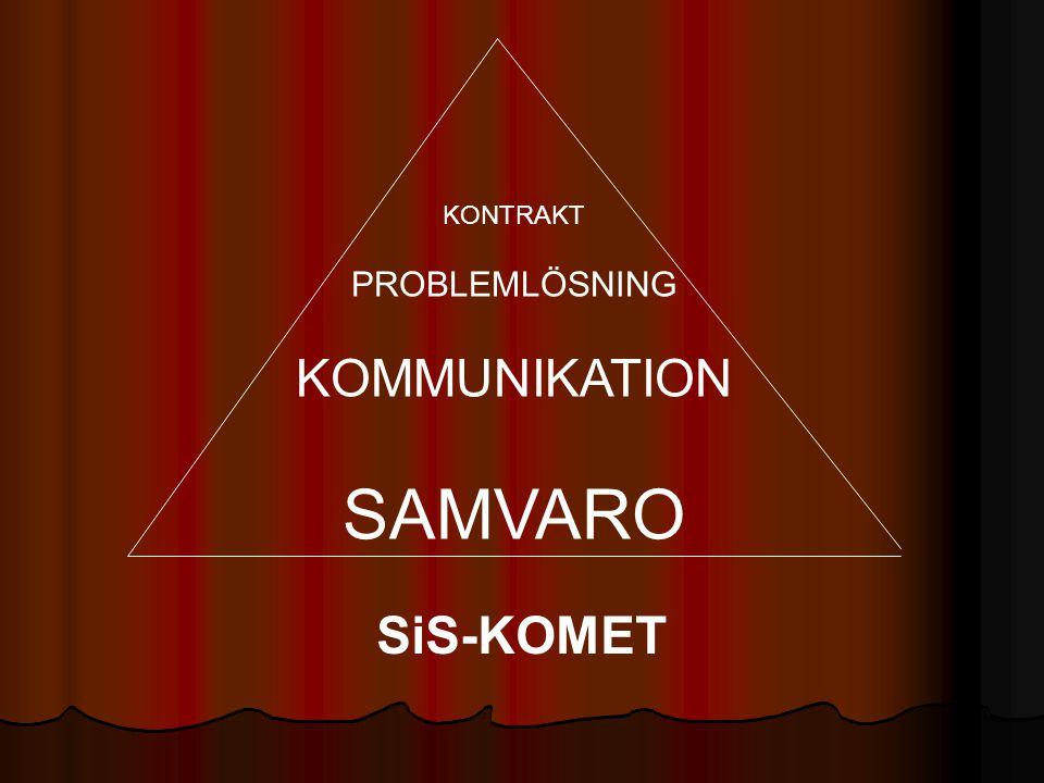 KONTRAKT PROBLEMLÖSNING KOMMUNIKATION SAMVARO SiS-KOMET