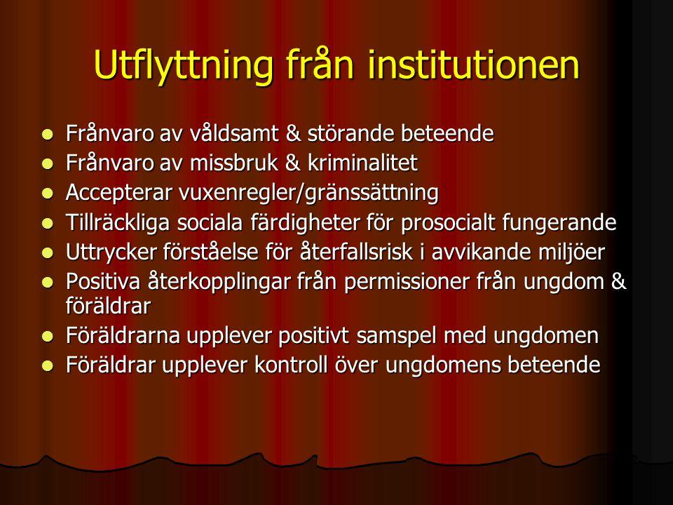 Utflyttning från institutionen  Frånvaro av våldsamt & störande beteende  Frånvaro av missbruk & kriminalitet  Accepterar vuxenregler/gränssättning