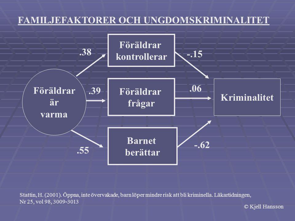 KASAM över tid 1994 - 1999 dvs över 5 år r =.57, p <.01, n = 486 Nilsson, B.