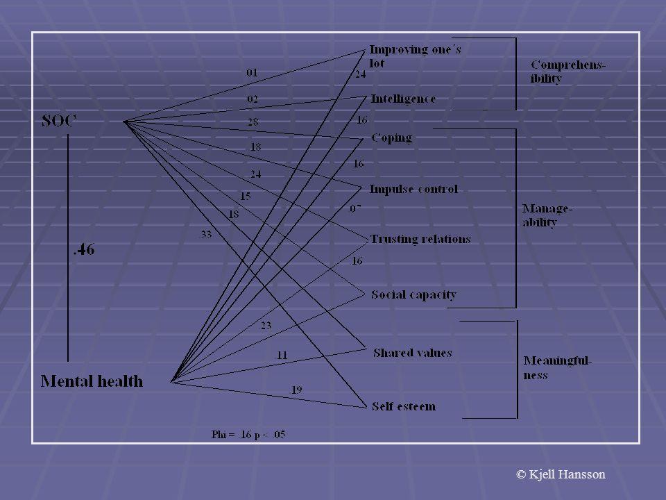 Beteendegenetiska studier vid antisocialt beteende __________________________________________________________________ Studieantal paråldrarh2c2 ______