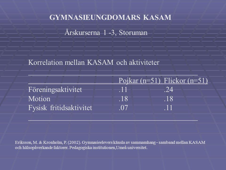 Eriksson, M. & Kronholm, P. (2002). Gymnasieelevers känsla av sammamhang - samband mellan KASAM och hälsopåverkande faktorer. Pedagogiska institutione