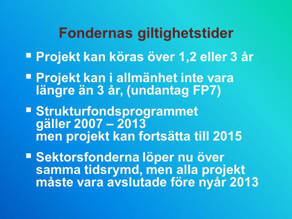 Fondernas giltighetstider  Projekt kan köras över 1,2 eller 3 år  Projekt kan i allmänhet inte vara längre än 3 år, (undantag FP7)  Strukturfondsprogrammet gäller 2007 – 2013 men projekt kan fortsätta till 2015  Sektorsfonderna löper nu över samma tidsrymd, men alla projekt måste vara avslutade före nyår 2013