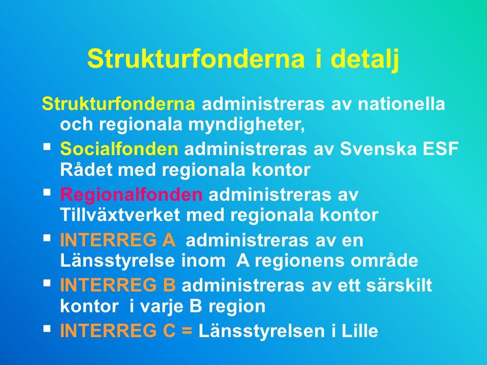 Strukturfonderna i detalj Strukturfonderna administreras av nationella och regionala myndigheter,  Socialfonden administreras av Svenska ESF Rådet med regionala kontor  Regionalfonden administreras av Tillväxtverket med regionala kontor  INTERREG A administreras av en Länsstyrelse inom A regionens område  INTERREG B administreras av ett särskilt kontor i varje B region  INTERREG C = Länsstyrelsen i Lille