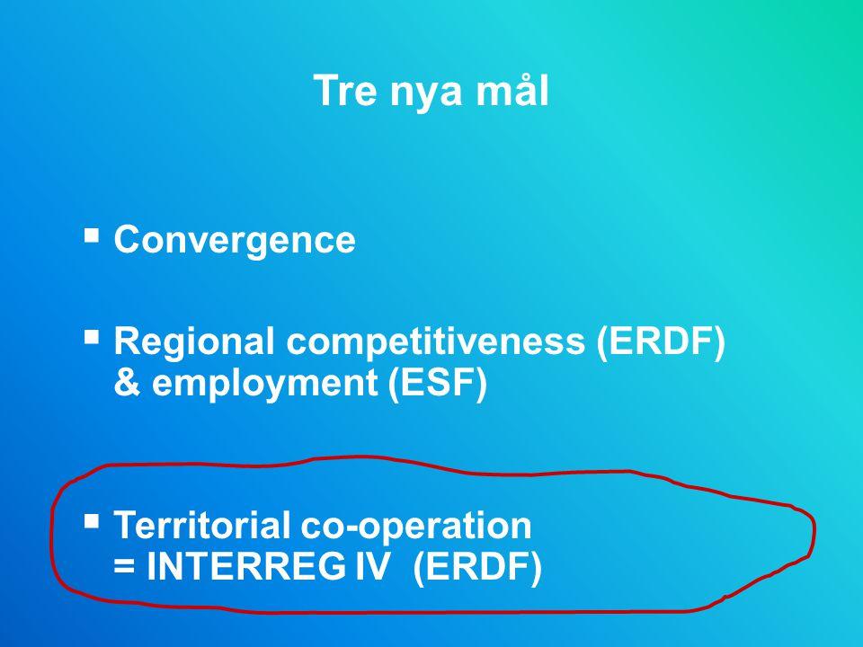Tre nya mål  Convergence  Regional competitiveness (ERDF) & employment (ESF)  Territorial co-operation = INTERREG IV (ERDF)