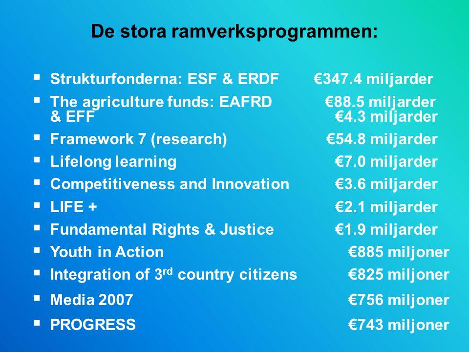 De stora ramverksprogrammen:  Strukturfonderna: ESF & ERDF €347.4 miljarder  The agriculture funds: EAFRD €88.5 miljarder & EFF €4.3 miljarder  Framework 7 (research) €54.8 miljarder  Lifelong learning €7.0 miljarder  Competitiveness and Innovation €3.6 miljarder  LIFE + €2.1 miljarder  Fundamental Rights & Justice €1.9 miljarder  Youth in Action €885 miljoner  Integration of 3 rd country citizens €825 miljoner  Media 2007 €756 miljoner  PROGRESS €743 miljoner