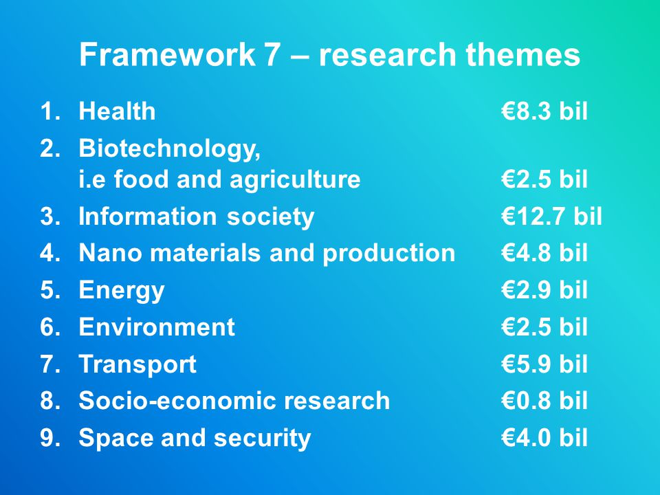 Framework 7 – research themes 1.Health€8.3 bil 2.Biotechnology, i.e food and agriculture€2.5 bil 3.Information society€12.7 bil 4.Nano materials and p