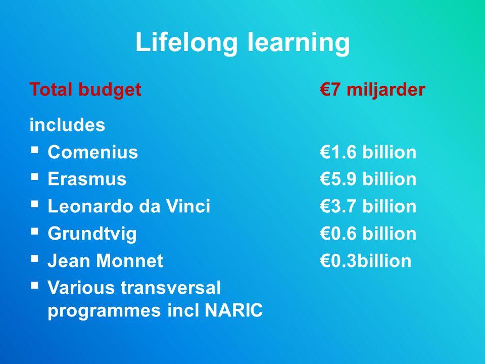 Lifelong learning Total budget€7 miljarder includes  Comenius€1.6 billion  Erasmus€5.9 billion  Leonardo da Vinci€3.7 billion  Grundtvig€0.6 billion  Jean Monnet€0.3billion  Various transversal programmes incl NARIC