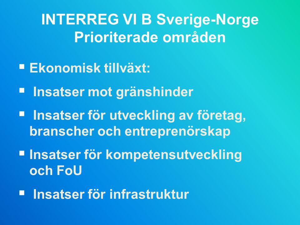INTERREG VI B Sverige-Norge Prioriterade områden  Ekonomisk tillväxt:  Insatser mot gränshinder  Insatser för utveckling av företag, branscher och entreprenörskap  Insatser för kompetensutveckling och FoU  Insatser för infrastruktur
