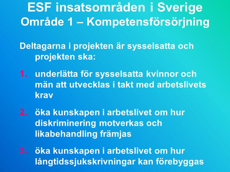 ESF insatsområden i Sverige Område 1 – Kompetensförsörjning Deltagarna i projekten är sysselsatta och projekten ska: 1.