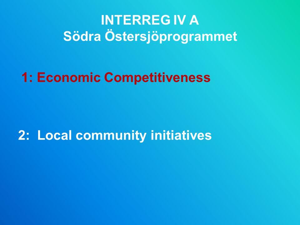 INTERREG IV A Södra Östersjöprogrammet 1: Economic Competitiveness 2: Local community initiatives