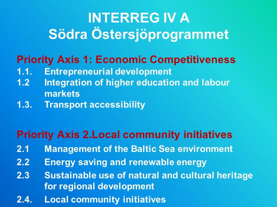 INTERREG IV A Södra Östersjöprogrammet Priority Axis 1: Economic Competitiveness 1.1.
