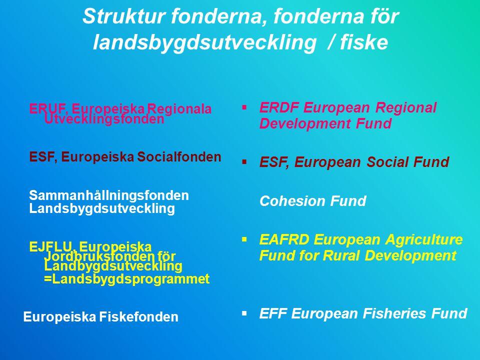 Struktur fonderna, fonderna för landsbygdsutveckling / fiske ERUF, Europeiska Regionala Utvecklingsfonden ESF, Europeiska Socialfonden Sammanhållningsfonden Landsbygdsutveckling EJFLU, Europeiska Jordbruksfonden för Landbygdsutveckling =Landsbygdsprogrammet Europeiska Fiskefonden  ERDF European Regional Development Fund  ESF, European Social Fund Cohesion Fund  EAFRD European Agriculture Fund for Rural Development  EFF European Fisheries Fund