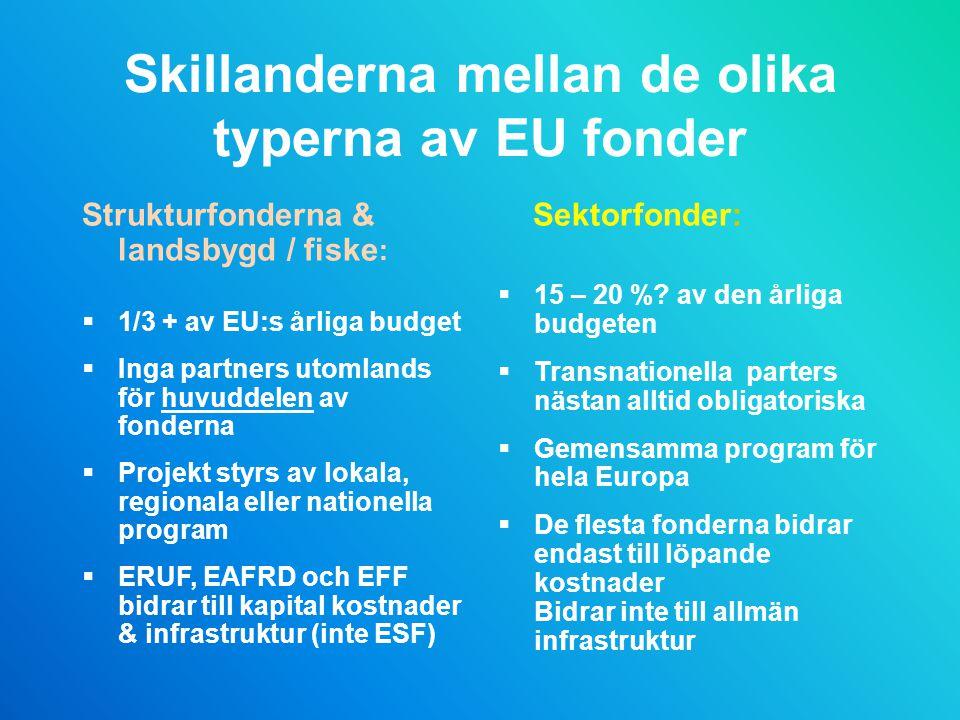 Skillanderna mellan de olika typerna av EU fonder Strukturfonderna & landsbygd / fiske :  1/3 + av EU:s årliga budget  Inga partners utomlands för huvuddelen av fonderna  Projekt styrs av lokala, regionala eller nationella program  ERUF, EAFRD och EFF bidrar till kapital kostnader & infrastruktur (inte ESF) Sektorfonder:  15 – 20 %.