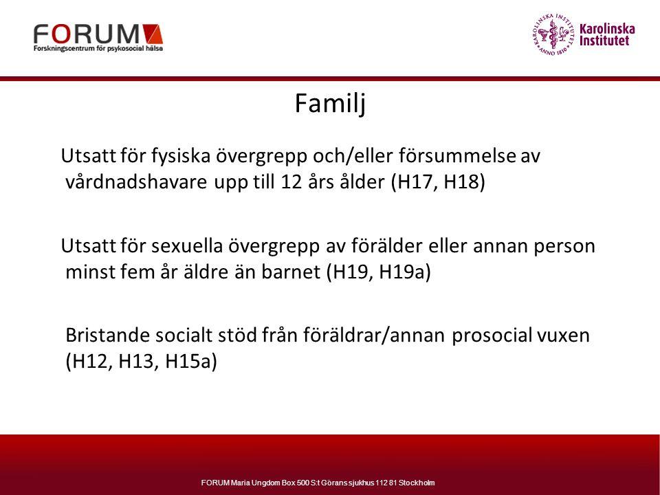 FORUM Maria Ungdom Box 500 S:t Görans sjukhus 112 81 Stockholm Familj Utsatt för fysiska övergrepp och/eller försummelse av vårdnadshavare upp till 12