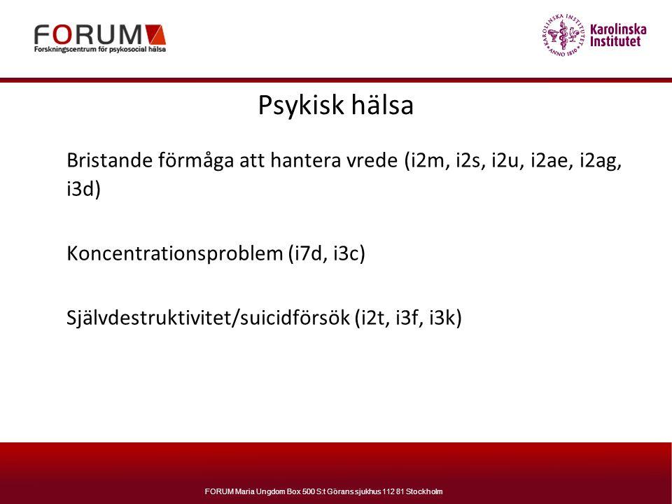 FORUM Maria Ungdom Box 500 S:t Görans sjukhus 112 81 Stockholm Psykisk hälsa Bristande förmåga att hantera vrede (i2m, i2s, i2u, i2ae, i2ag, i3d) Konc