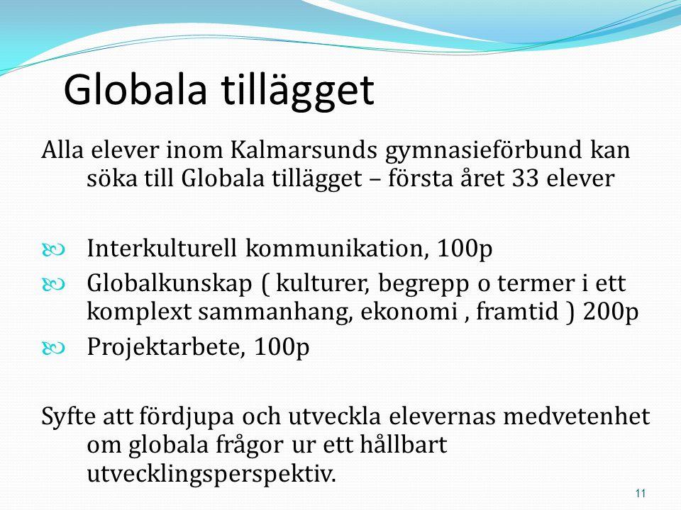 11 Globala tillägget Alla elever inom Kalmarsunds gymnasieförbund kan söka till Globala tillägget – första året 33 elever  Interkulturell kommunikation, 100p  Globalkunskap ( kulturer, begrepp o termer i ett komplext sammanhang, ekonomi, framtid ) 200p  Projektarbete, 100p Syfte att fördjupa och utveckla elevernas medvetenhet om globala frågor ur ett hållbart utvecklingsperspektiv.