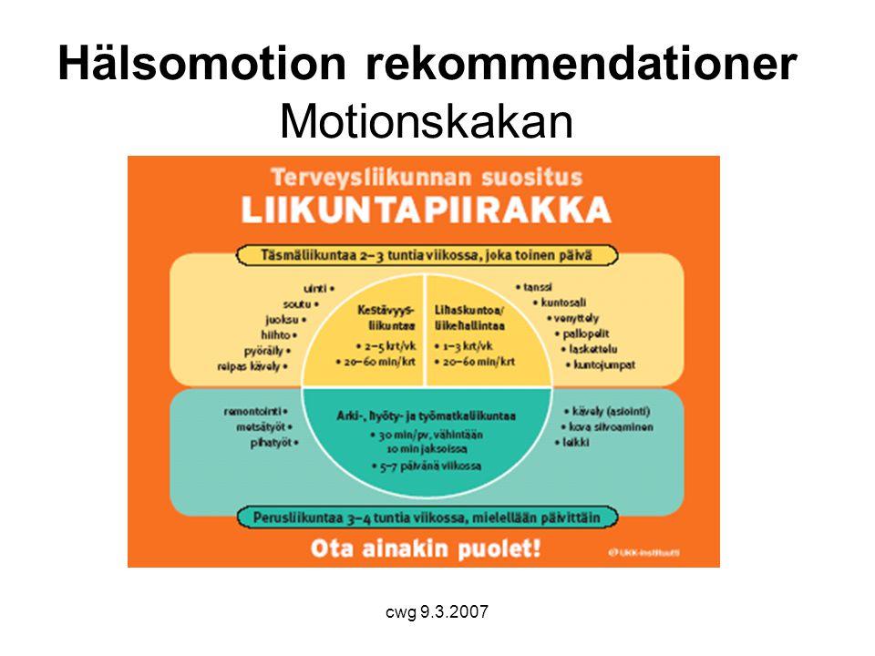 cwg 9.3.2007 Hälsomotion rekommendationer Motionskakan