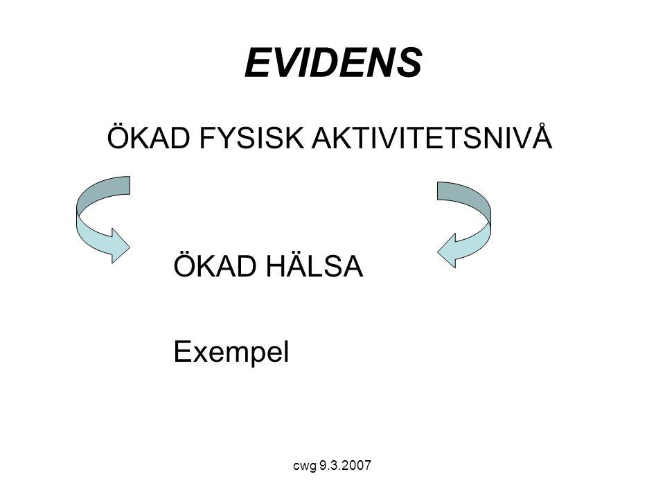 cwg 9.3.2007 EVIDENS ÖKAD FYSISK AKTIVITETSNIVÅ ÖKAD HÄLSA Exempel