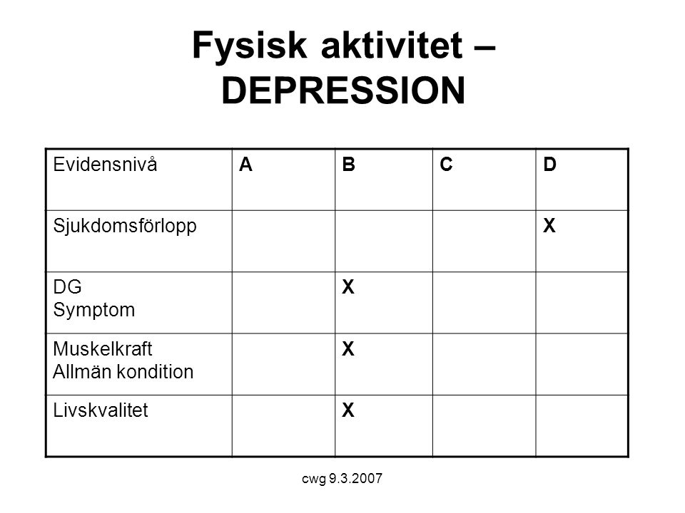 cwg 9.3.2007 Fysisk aktivitet – DEPRESSION EvidensnivåABCD SjukdomsförloppX DG Symptom X Muskelkraft Allmän kondition X LivskvalitetX