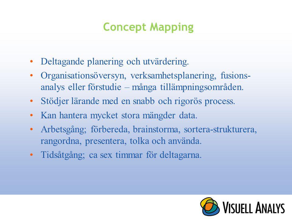 Concept Mapping •Deltagande planering och utvärdering. •Organisationsöversyn, verksamhetsplanering, fusions- analys eller förstudie – många tillämpnin