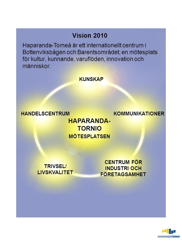 KUNSKAP KOMMUNIKATIONER HAPARANDA- TORNIO MÖTESPLATSEN HANDELSCENTRUM TRIVSEL/ LIVSKVALITET CENTRUM FÖR INDUSTRI OCH FÖRETAGSAMHET Vision 2010 Haparan