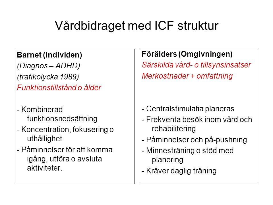 Vårdbidraget med ICF struktur Barnet (Individen) (Diagnos – ADHD) (trafikolycka 1989) Funktionstillstånd o ålder - Kombinerad funktionsnedsättning - Koncentration, fokusering o uthållighet - Påminnelser för att komma igång, utföra o avsluta aktiviteter.