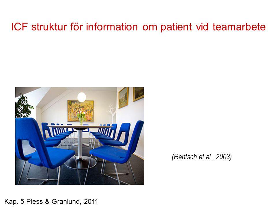 ICF struktur för information om patient vid teamarbete (Rentsch et al., 2003) Kap.