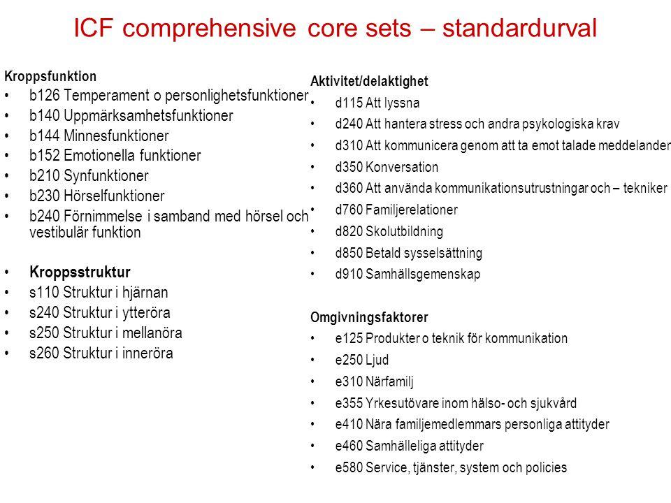 ICF comprehensive core sets – standardurval Aktivitet/delaktighet •d115 Att lyssna •d240 Att hantera stress och andra psykologiska krav •d310 Att kommunicera genom att ta emot talade meddelanden •d350 Konversation •d360 Att använda kommunikationsutrustningar och – tekniker •d760 Familjerelationer •d820 Skolutbildning •d850 Betald sysselsättning •d910 Samhällsgemenskap Omgivningsfaktorer •e125 Produkter o teknik för kommunikation •e250 Ljud •e310 Närfamilj •e355 Yrkesutövare inom hälso- och sjukvård •e410 Nära familjemedlemmars personliga attityder •e460 Samhälleliga attityder •e580 Service, tjänster, system och policies Kroppsfunktion •b126 Temperament o personlighetsfunktioner •b140 Uppmärksamhetsfunktioner •b144 Minnesfunktioner •b152 Emotionella funktioner •b210 Synfunktioner •b230 Hörselfunktioner •b240 Förnimmelse i samband med hörsel och vestibulär funktion • Kroppsstruktur •s110 Struktur i hjärnan •s240 Struktur i ytteröra •s250 Struktur i mellanöra •s260 Struktur i inneröra