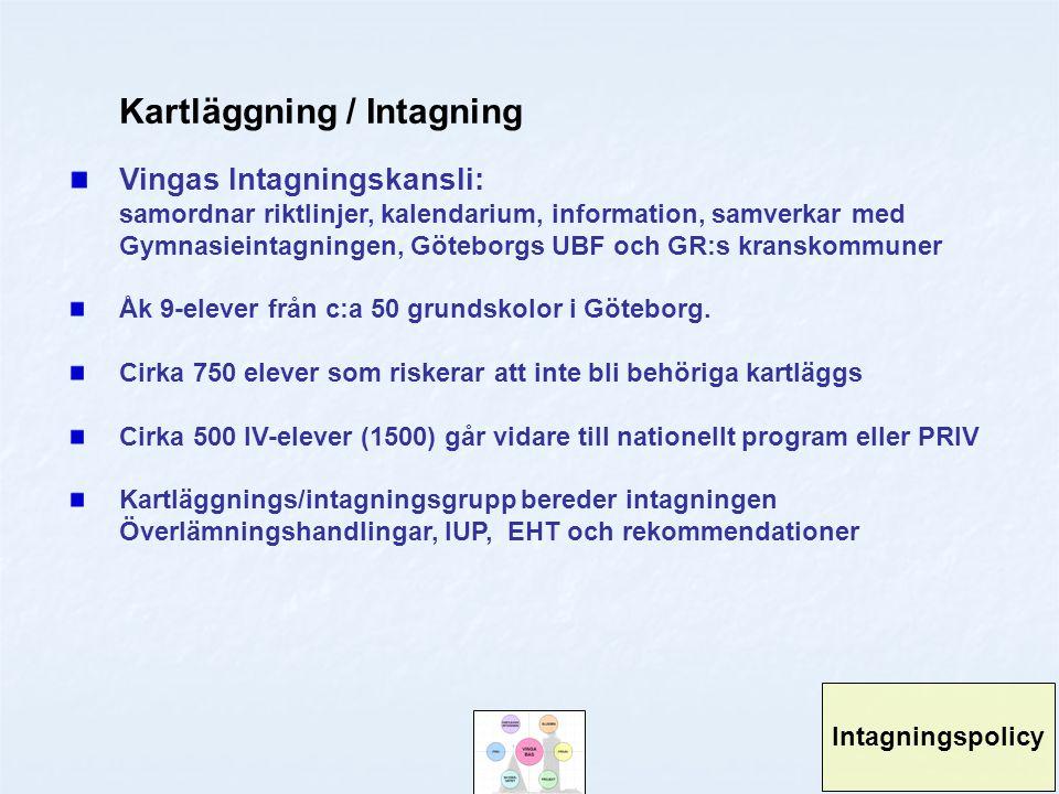 Kartläggning / Intagning Vingas Intagningskansli: samordnar riktlinjer, kalendarium, information, samverkar med Gymnasieintagningen, Göteborgs UBF och