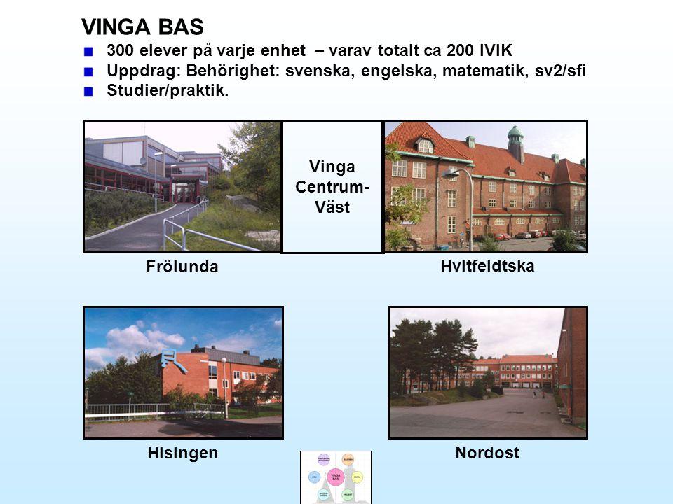 NordostHisingen Hvitfeldtska Frölunda VINGA BAS 300 elever på varje enhet – varav totalt ca 200 IVIK Uppdrag: Behörighet: svenska, engelska, matematik